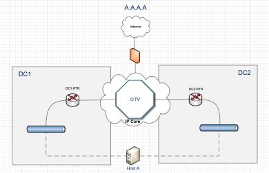 lisp-network